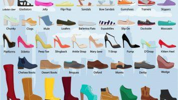 ikonické boty